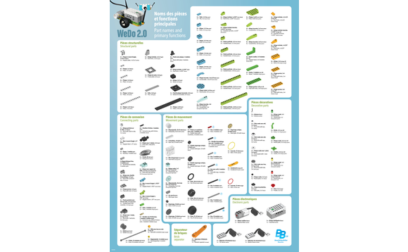 Wedo 2 0 Technological Vocabulary Poster Brault